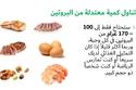 تناول كمية معتدلة من البروتين