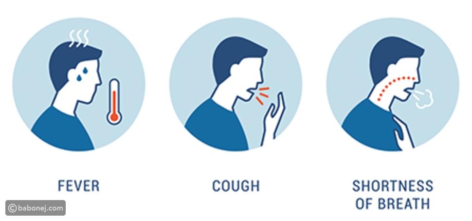 أعراض الإصابة بفايروس كورونا