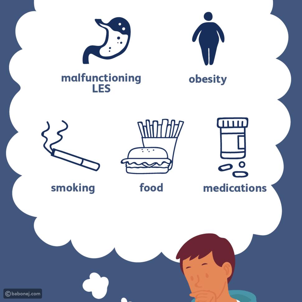 أسباب وعوامل حدوث حرقة المعدة