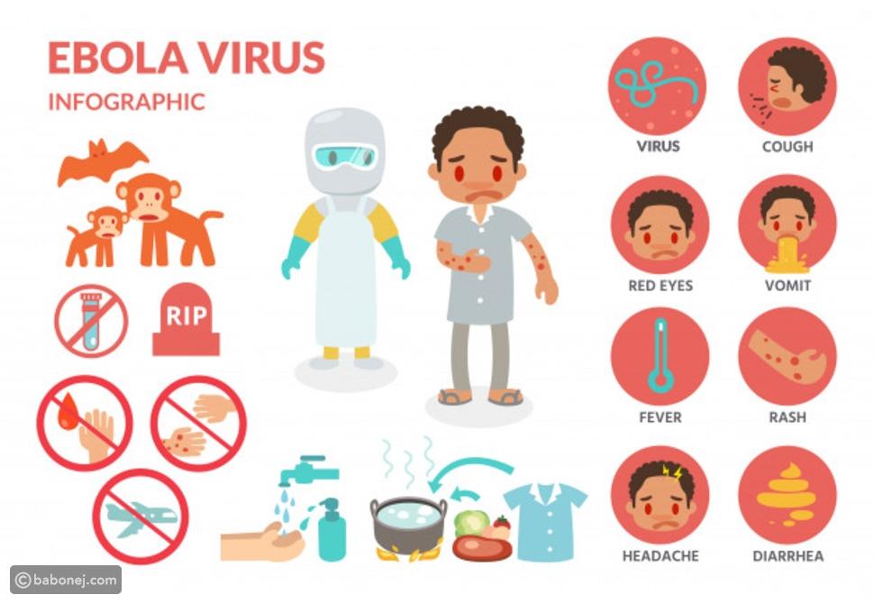 العدوى بفيروس إيبولا