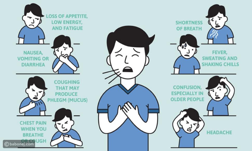 أعراض ذات الرئة
