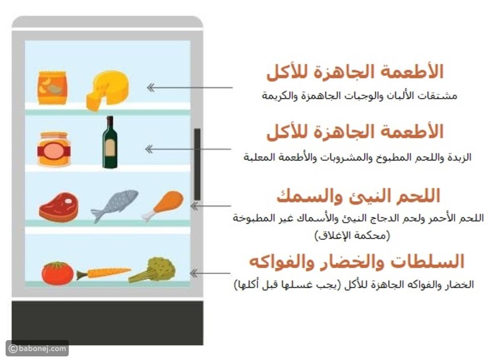 هل تعرف أرفف الثلاجة التي يجب تخزين طعامك عليها؟