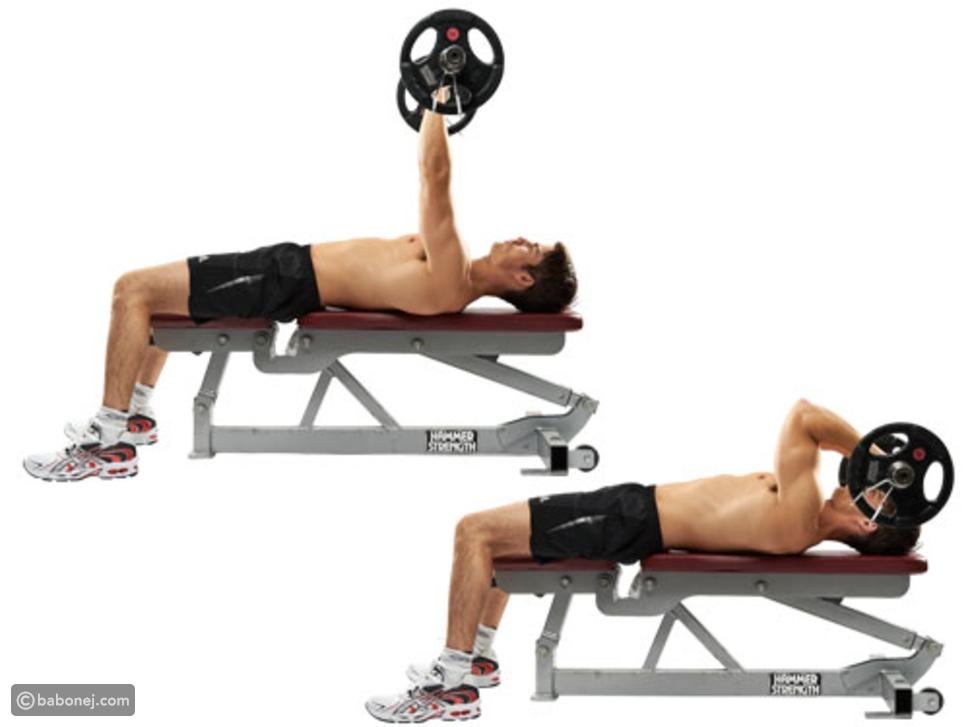 تمرين Skullcrushers (Lying Triceps Extensions)