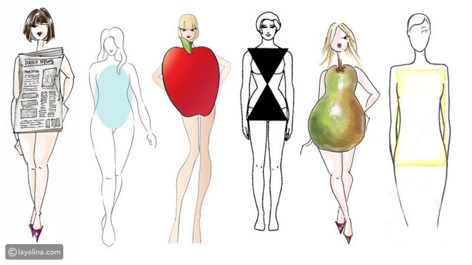 الصورة النمطية لجسد المرأة